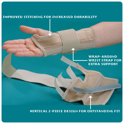 Rolyan AlignRite Wrist Support AlignRite Splint without Wrap-Around Strap, Long Length, Right, Mediu