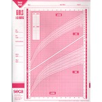 Seca Growth Chart - Newborns to 36 months, Boys - Model 405B, Pkg of 100