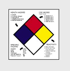 National Marker Write-On Hazard Labels, 101.6 x 101.6 mm (4 x 4
