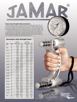 Dynamometer Grip Strength Chart >> Jamar Grip Chart Related Keywords - Jamar Grip Chart Long Tail Keywords KeywordsKing