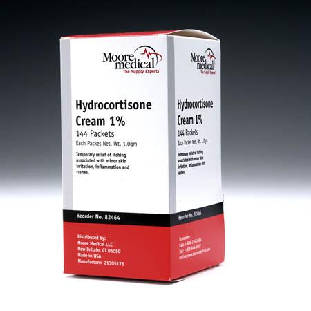 list corticosteroid creams